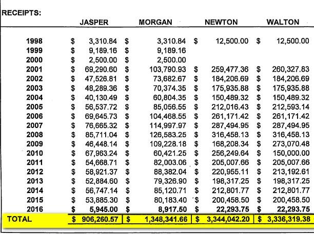 jda-cost-per-county